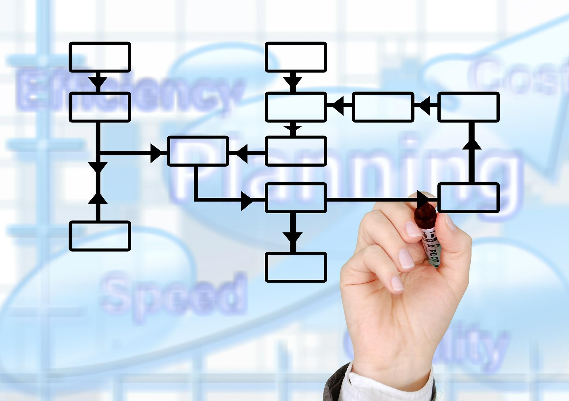 стратегически мениджмънт (2)